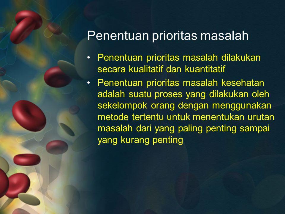 Penentuan prioritas masalah Penentuan prioritas masalah dilakukan secara kualitatif dan kuantitatif Penentuan prioritas masalah kesehatan adalah suatu