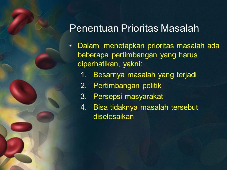 Penentuan Prioritas Masalah Dalam menetapkan prioritas masalah ada beberapa pertimbangan yang harus diperhatikan, yakni: 1.Besarnya masalah yang terja