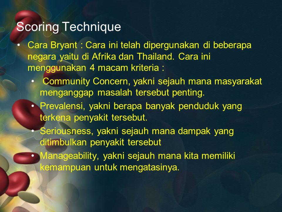 Scoring Technique Cara Bryant : Cara ini telah dipergunakan di beberapa negara yaitu di Afrika dan Thailand. Cara ini menggunakan 4 macam kriteria : C