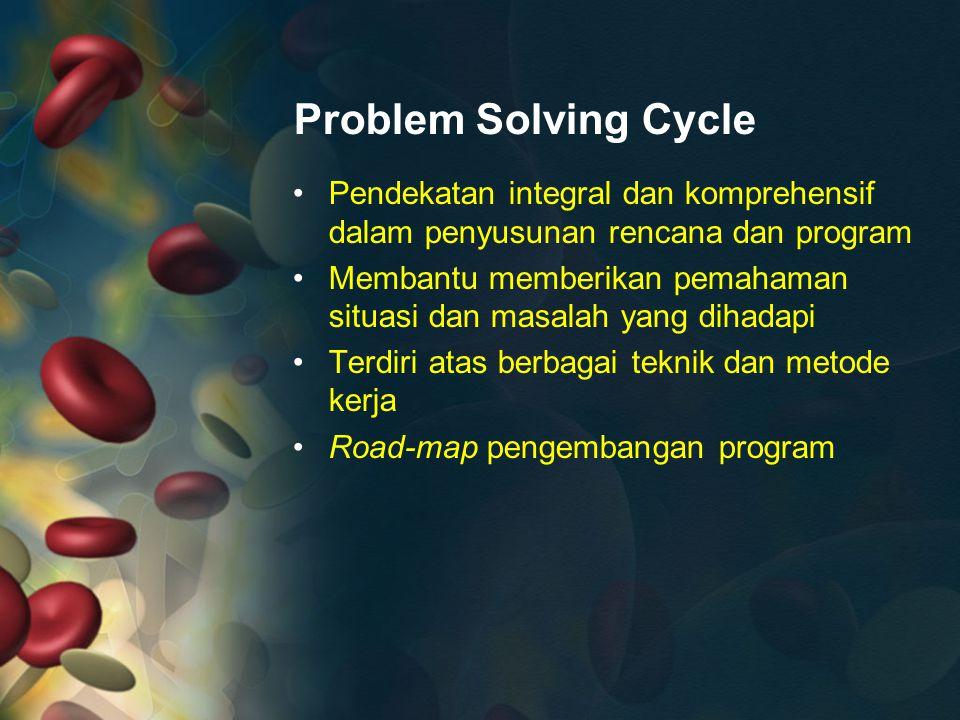 Problem Solving Cycle Pendekatan integral dan komprehensif dalam penyusunan rencana dan program Membantu memberikan pemahaman situasi dan masalah yang