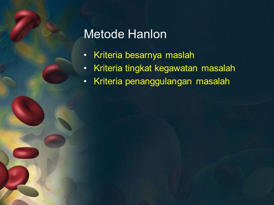 Metode Hanlon Kriteria besarnya maslah Kriteria tingkat kegawatan masalah Kriteria penanggulangan masalah