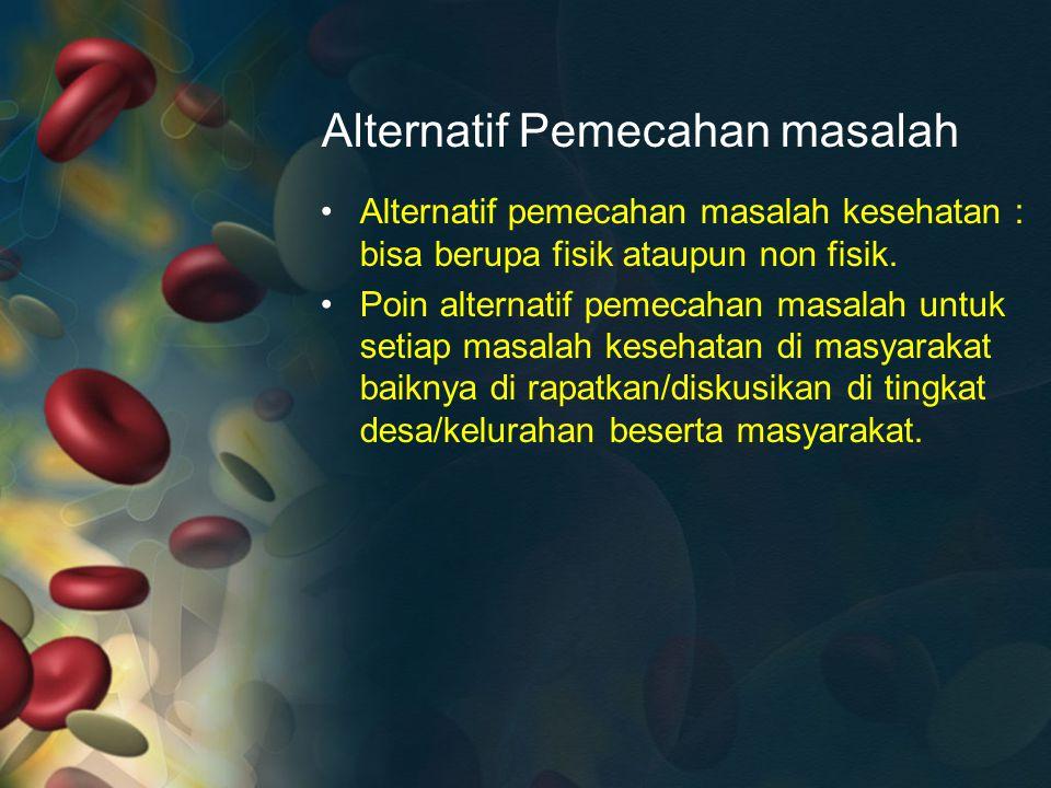 Alternatif Pemecahan masalah Alternatif pemecahan masalah kesehatan : bisa berupa fisik ataupun non fisik. Poin alternatif pemecahan masalah untuk set