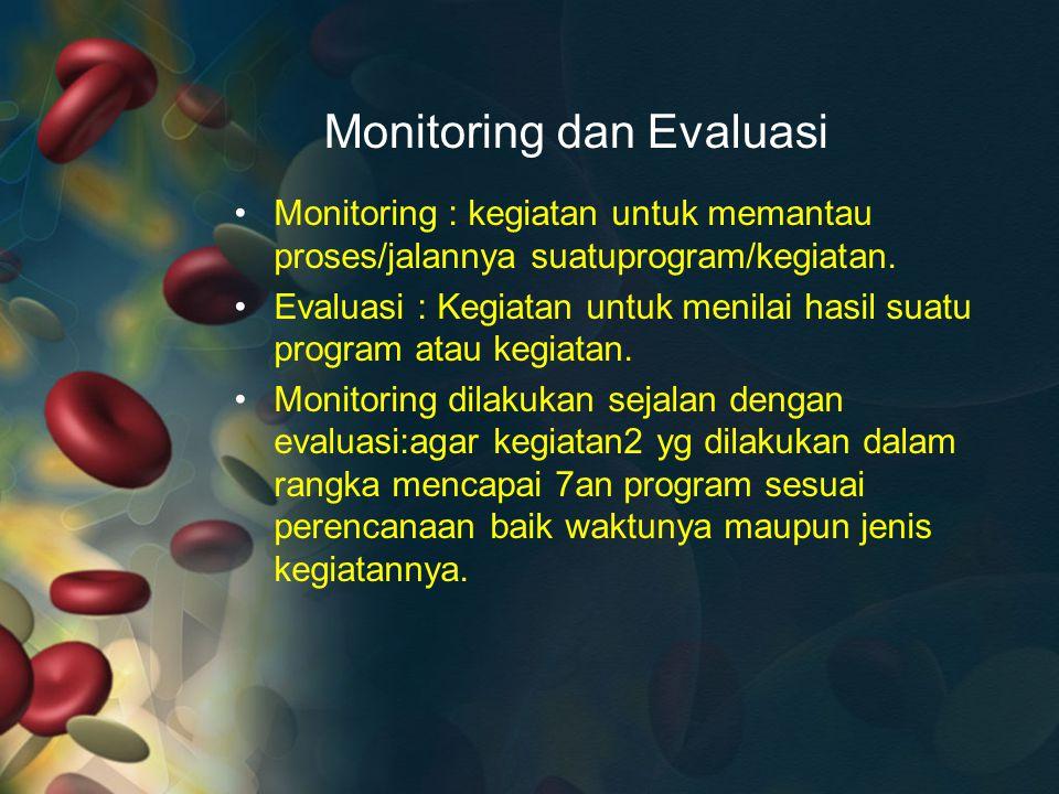 Monitoring dan Evaluasi Monitoring : kegiatan untuk memantau proses/jalannya suatuprogram/kegiatan. Evaluasi : Kegiatan untuk menilai hasil suatu prog