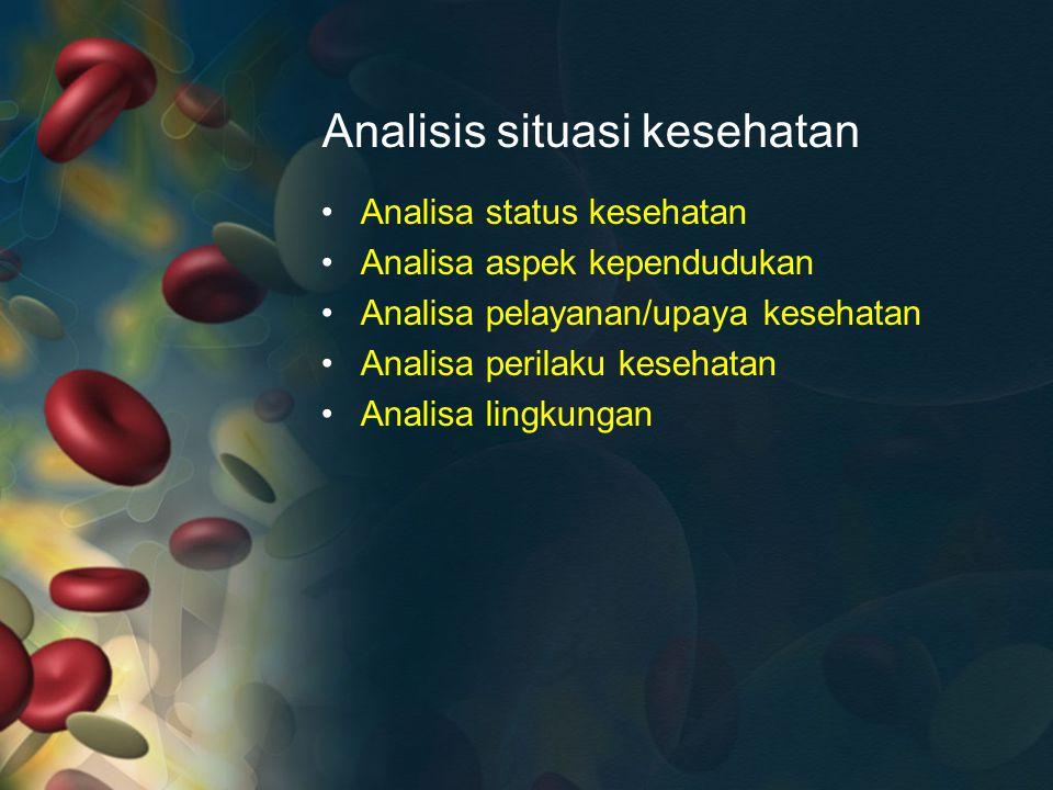 Analisis situasi kesehatan Analisa status kesehatan Analisa aspek kependudukan Analisa pelayanan/upaya kesehatan Analisa perilaku kesehatan Analisa li