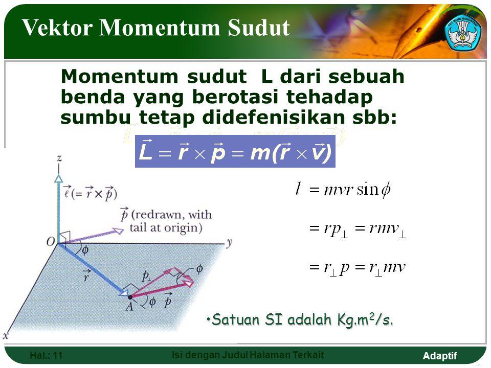 Adaptif Hal.: 11 Isi dengan Judul Halaman Terkait Vektor Momentum Sudut Momentum sudut L dari sebuah benda yang berotasi tehadap sumbu tetap didefenis
