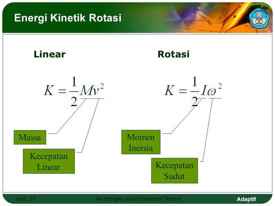 Adaptif Hal.: 27 Isi dengan Judul Halaman Terkait Energi Kinetik Rotasi LinearRotasi Massa Kecepatan Linear Momen Inersia Kecepatan Sudut