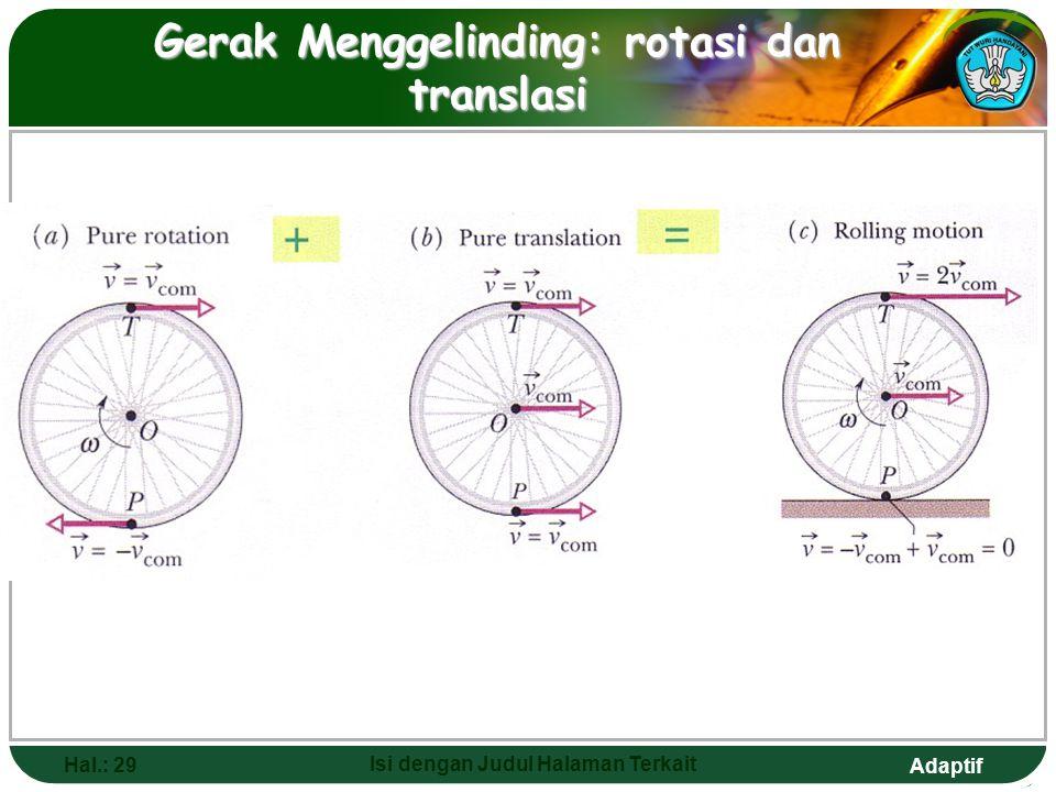 Adaptif Hal.: 29 Isi dengan Judul Halaman Terkait Gerak Menggelinding: rotasi dan translasi