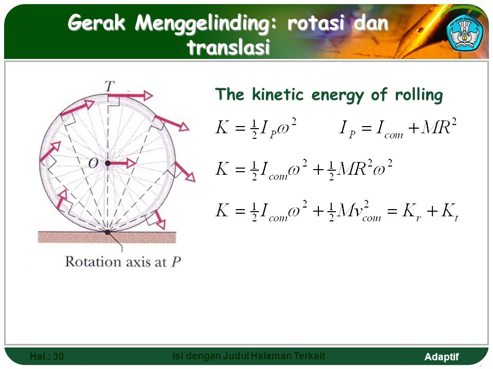 Adaptif Hal.: 30 Isi dengan Judul Halaman Terkait Gerak Menggelinding: rotasi dan translasi The kinetic energy of rolling