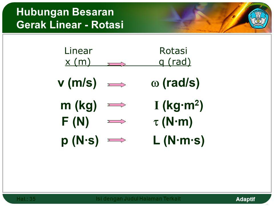 Adaptif Hal.: 35 Isi dengan Judul Halaman Terkait Hubungan Besaran Gerak Linear - Rotasi Linear Rotasi x (m) q (rad) v (m/s)  (rad/s) m (kg) I (kg·m