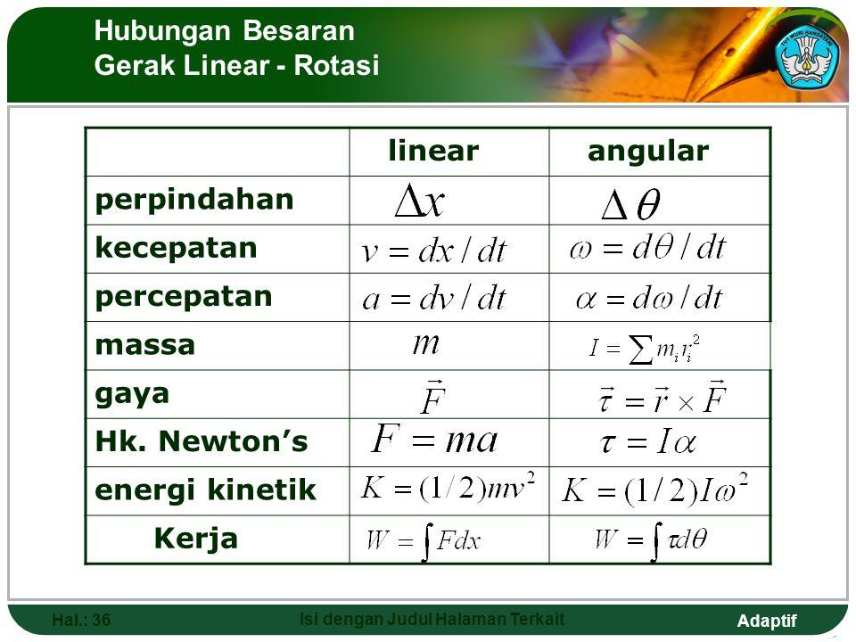Adaptif Hal.: 36 Isi dengan Judul Halaman Terkait linear angular perpindahan kecepatan percepatan massa gaya Hk. Newton's energi kinetik Kerja Hubunga