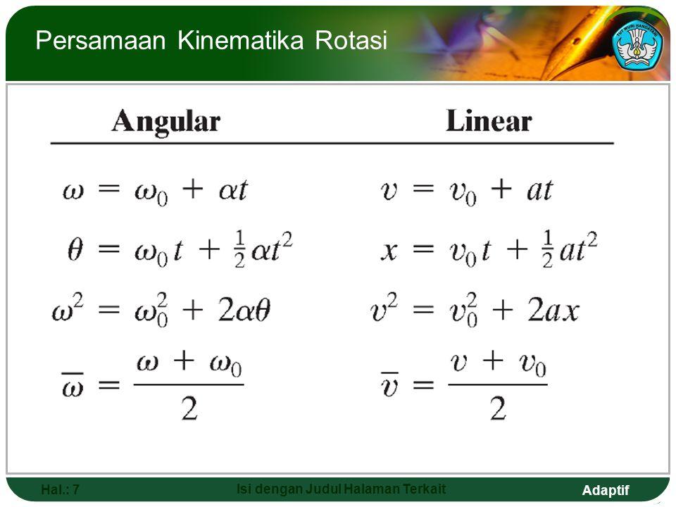 Adaptif Hal.: 7 Isi dengan Judul Halaman Terkait Persamaan Kinematika Rotasi
