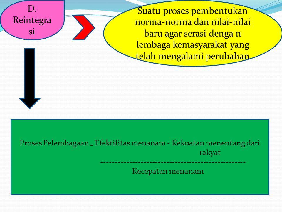 D. Reintegra si Suatu proses pembentukan norma-norma dan nilai-nilai baru agar serasi denga n lembaga kemasyarakat yang telah mengalami perubahan Pros