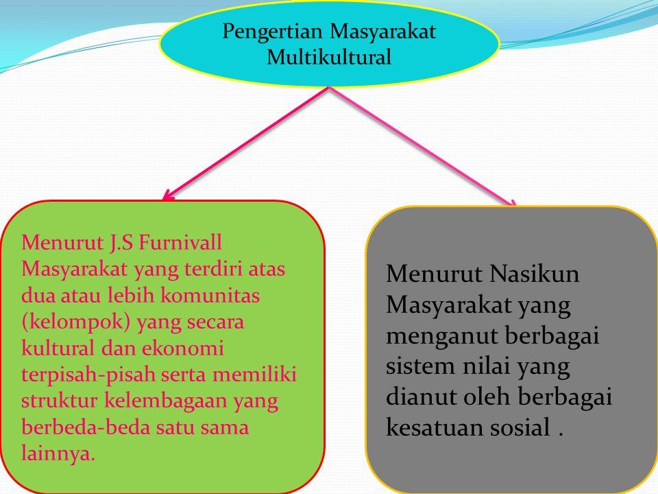 Pengertian Masyarakat Multikultural Menurut J.S Furnivall Masyarakat yang terdiri atas dua atau lebih komunitas (kelompok) yang secara kultural dan ek