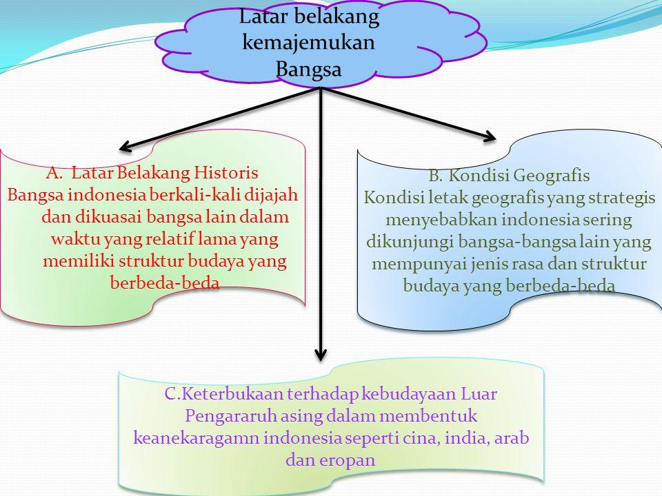 Latar belakang kemajemukan Bangsa C.Keterbukaan terhadap kebudayaan Luar Pengararuh asing dalam membentuk keanekaragamn indonesia seperti cina, india,