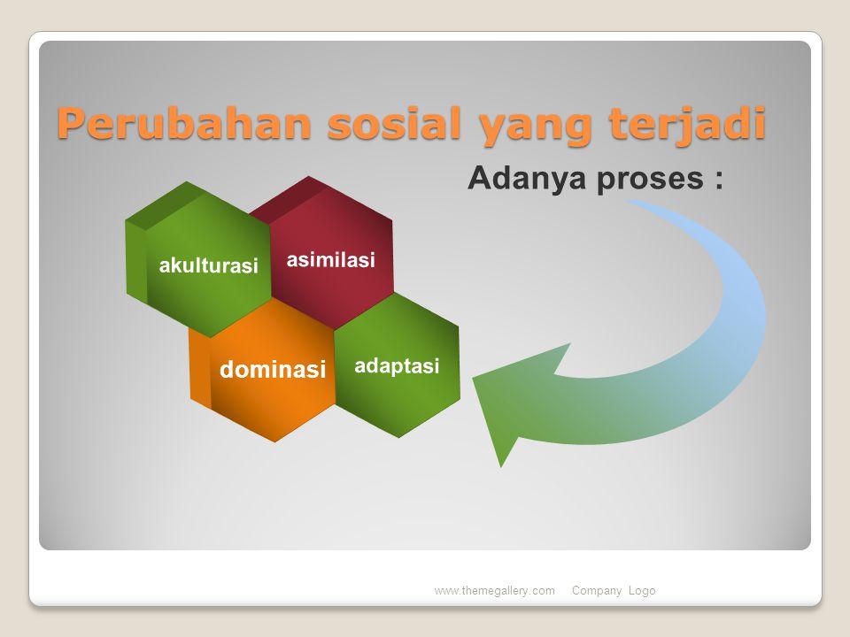 Perubahan sosial yang terjadi www.themegallery.comCompany Logo adaptasi asimilasi dominasi akulturasi Adanya proses :