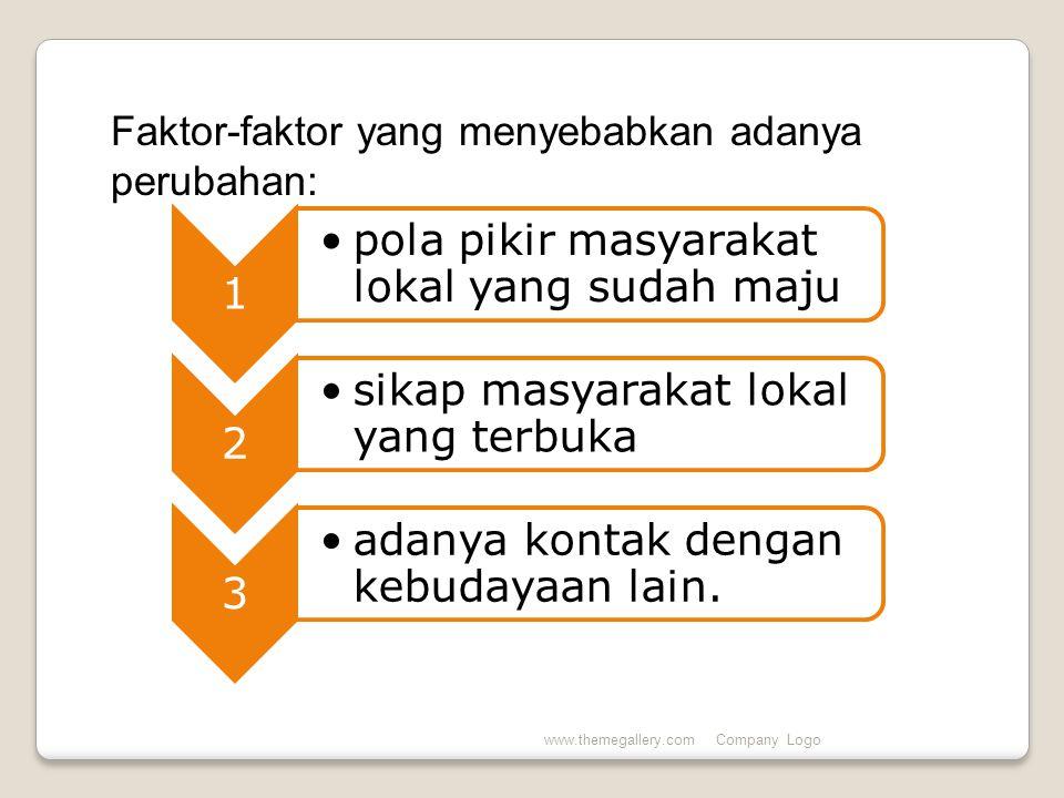www.themegallery.comCompany Logo Faktor-faktor yang menyebabkan adanya perubahan: 1 pola pikir masyarakat lokal yang sudah maju 2 sikap masyarakat lok