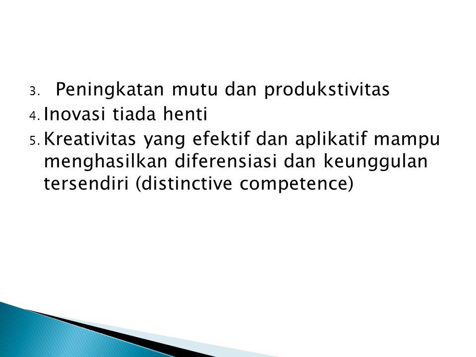 3. Peningkatan mutu dan produkstivitas 4. Inovasi tiada henti 5. Kreativitas yang efektif dan aplikatif mampu menghasilkan diferensiasi dan keunggulan