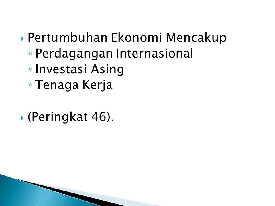  Pertumbuhan Ekonomi Mencakup ◦ Perdagangan Internasional ◦ Investasi Asing ◦ Tenaga Kerja  (Peringkat 46).