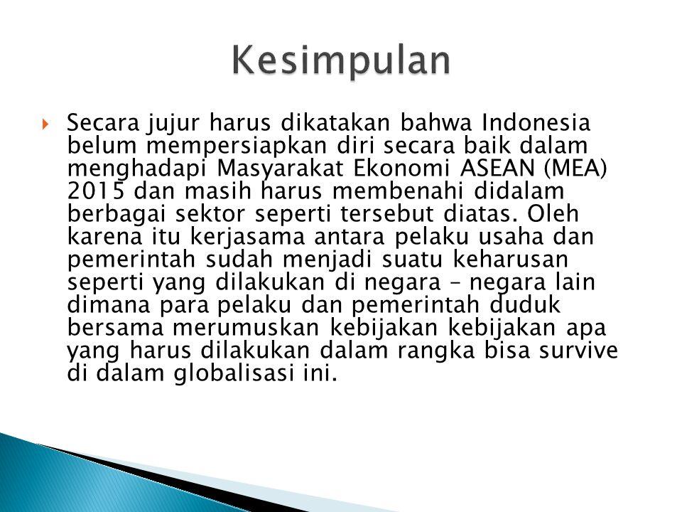 Secara jujur harus dikatakan bahwa Indonesia belum mempersiapkan diri secara baik dalam menghadapi Masyarakat Ekonomi ASEAN (MEA) 2015 dan masih har