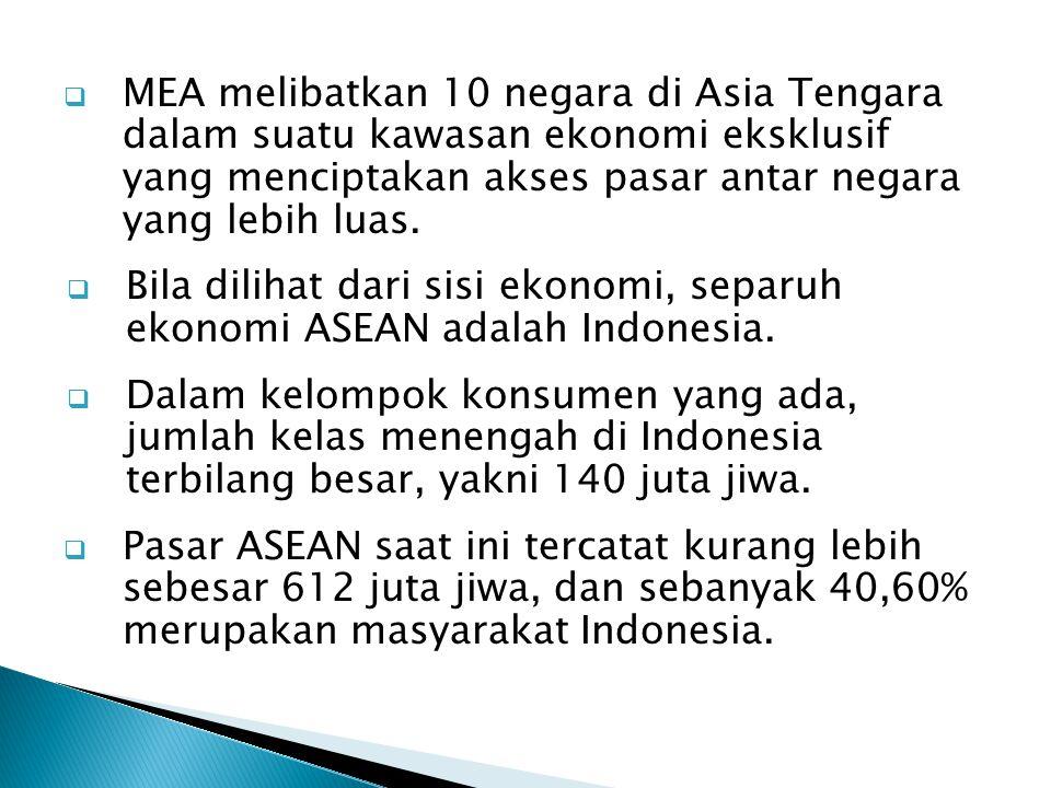  MEA melibatkan 10 negara di Asia Tengara dalam suatu kawasan ekonomi eksklusif yang menciptakan akses pasar antar negara yang lebih luas.  Bila dil