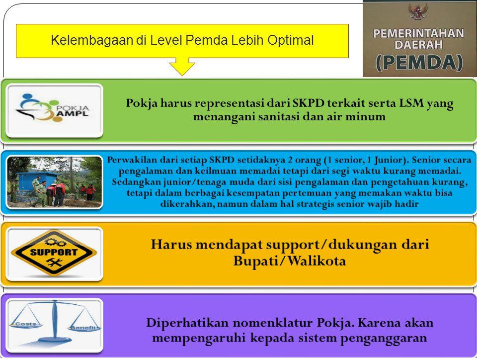 Pokja harus representasi dari SKPD terkait serta LSM yang menangani sanitasi dan air minum Perwakilan dari setiap SKPD setidaknya 2 orang (1 senior, 1