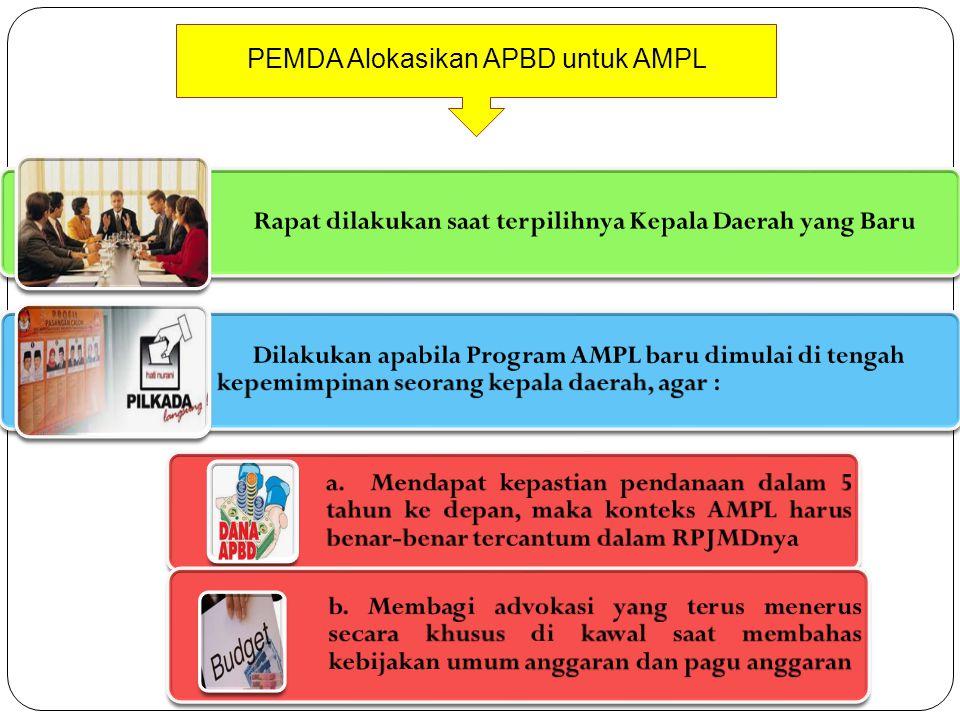 Rapat dilakukan saat terpilihnya Kepala Daerah yang Baru Dilakukan apabila Program AMPL baru dimulai di tengah kepemimpinan seorang kepala daerah, aga