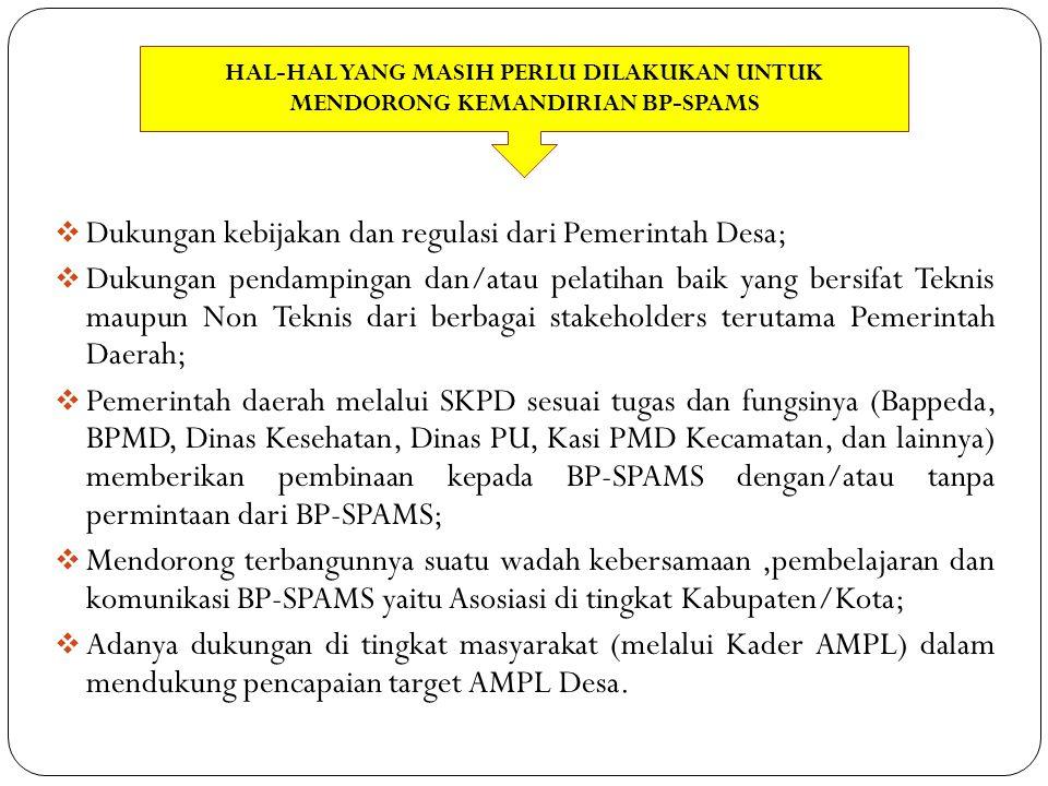  Dukungan kebijakan dan regulasi dari Pemerintah Desa;  Dukungan pendampingan dan/atau pelatihan baik yang bersifat Teknis maupun Non Teknis dari be