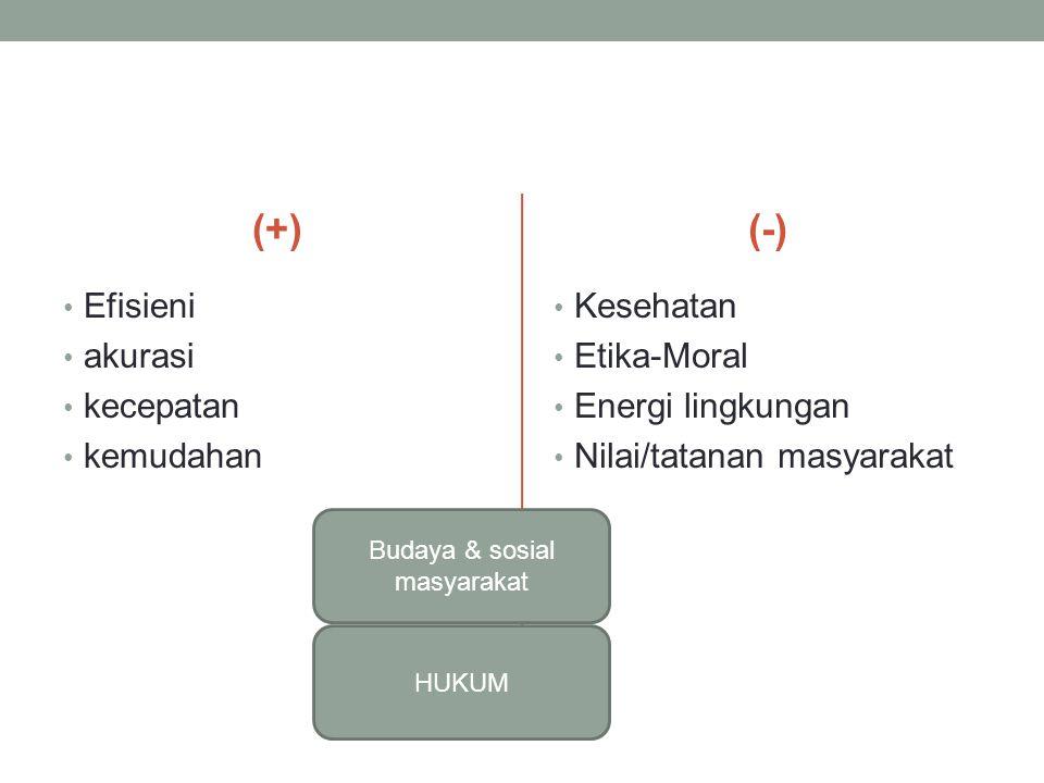 (+) Efisieni akurasi kecepatan kemudahan (-) Kesehatan Etika-Moral Energi lingkungan Nilai/tatanan masyarakat Budaya & sosial masyarakat HUKUM