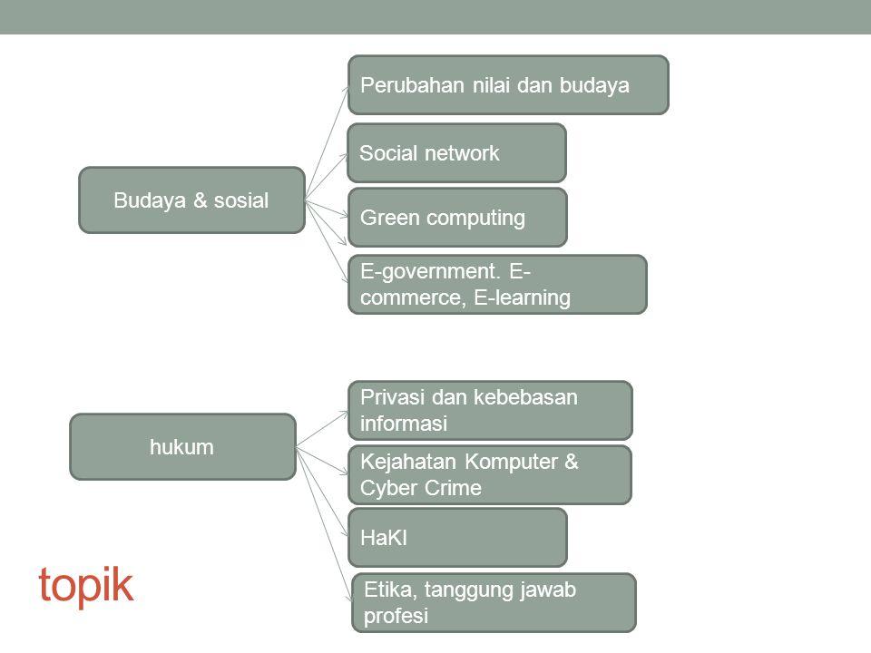 topik Budaya & sosial hukum Privasi dan kebebasan informasi Kejahatan Komputer & Cyber Crime HaKI Etika, tanggung jawab profesi Social network Green c