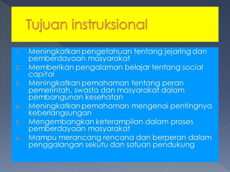 1. Meningkatkan pengetahuan tentang jejaring dan pemberdayaan masyarakat 2. Memberikan pengalaman belajar tentang social capital 3. Meningkatkan pemah