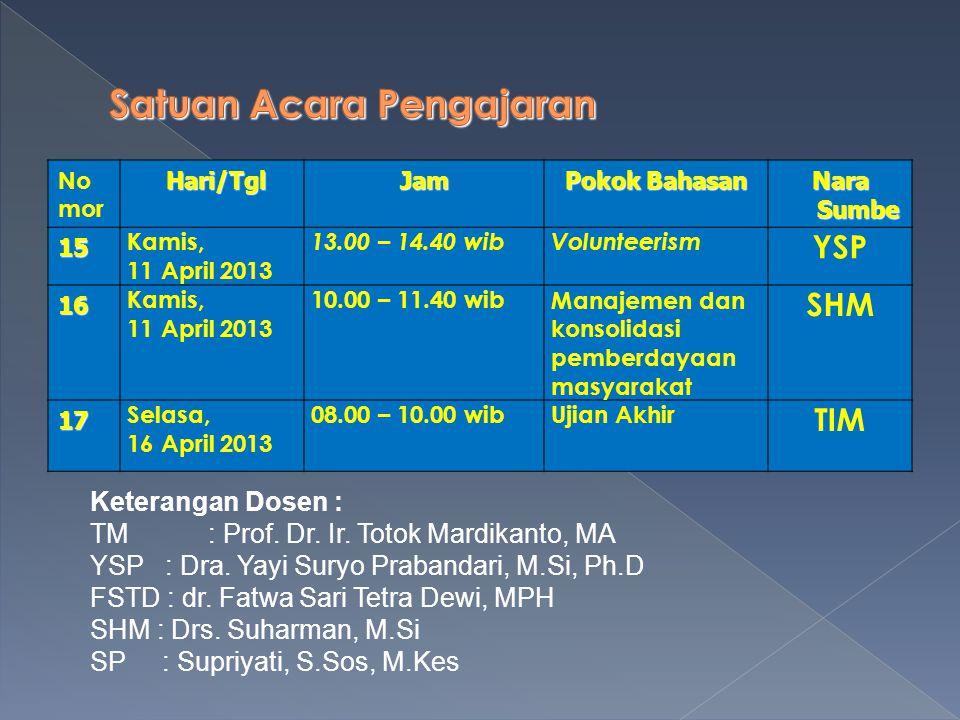 No mor Hari/Tgl Hari/TglJam Pokok Bahasan Nara Sumbe 15 Kamis, 11 April 2013 13.00 – 14.40 wibVolunteerism YSP 16 Kamis, 11 April 2013 10.00 – 11.40 w
