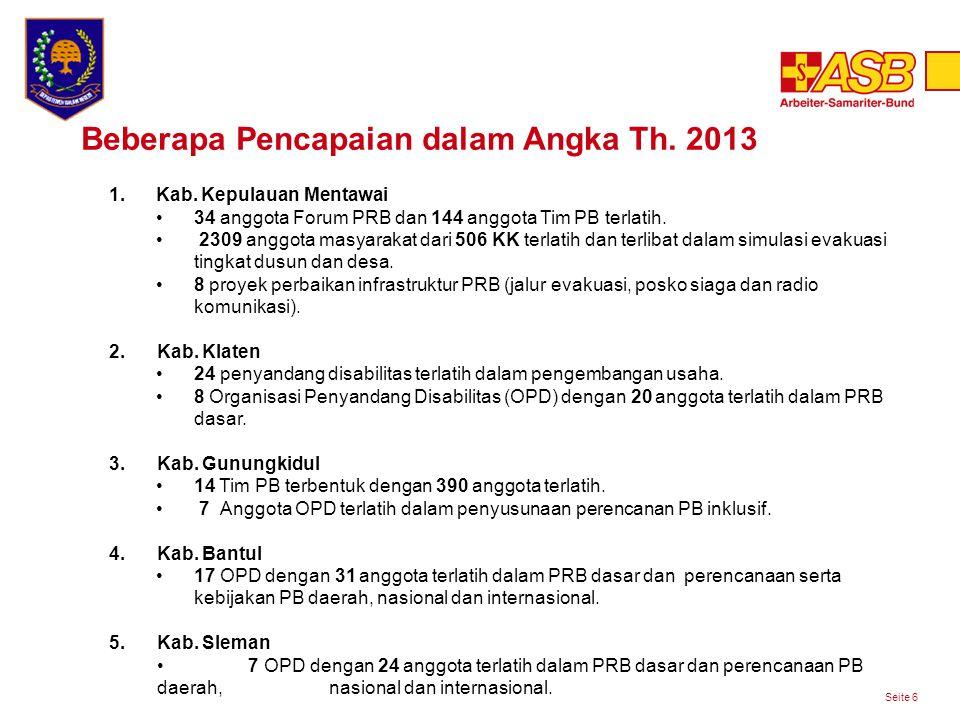Beberapa Pencapaian dalam Angka Th. 2013 Seite 6 1.Kab.