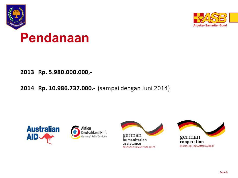 Pendanaan Seite 9 2013 Rp. 5.980.000.000,- 2014 Rp. 10.986.737.000.- (sampai dengan Juni 2014)