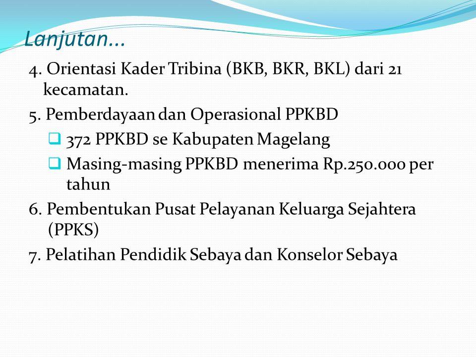 Lanjutan... 4. Orientasi Kader Tribina (BKB, BKR, BKL) dari 21 kecamatan. 5. Pemberdayaan dan Operasional PPKBD  372 PPKBD se Kabupaten Magelang  Ma