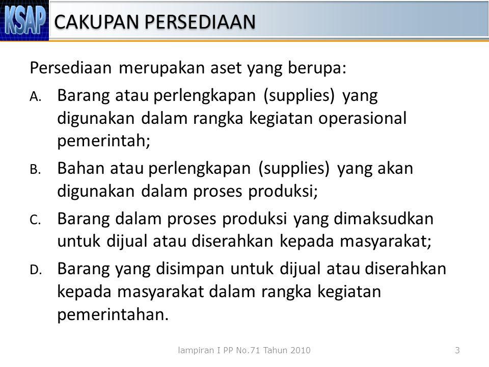 METODE PERIODIK Pembelian persediaan (pendekatan beban) : Dr.