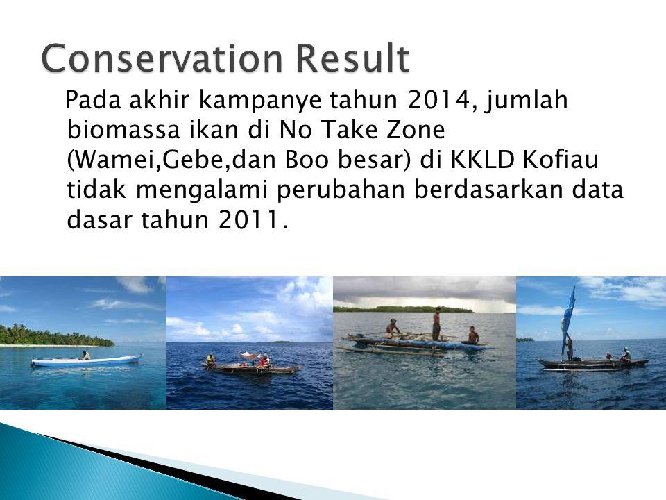 Pada akhir kampanye tahun 2014, jumlah biomassa ikan di No Take Zone (Wamei,Gebe,dan Boo besar) di KKLD Kofiau tidak mengalami perubahan berdasarkan data dasar tahun 2011.