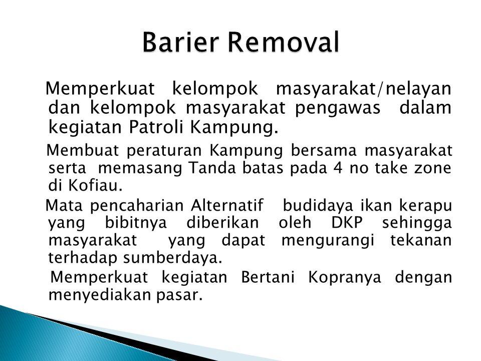 Memperkuat kelompok masyarakat/nelayan dan kelompok masyarakat pengawas dalam kegiatan Patroli Kampung. Membuat peraturan Kampung bersama masyarakat s