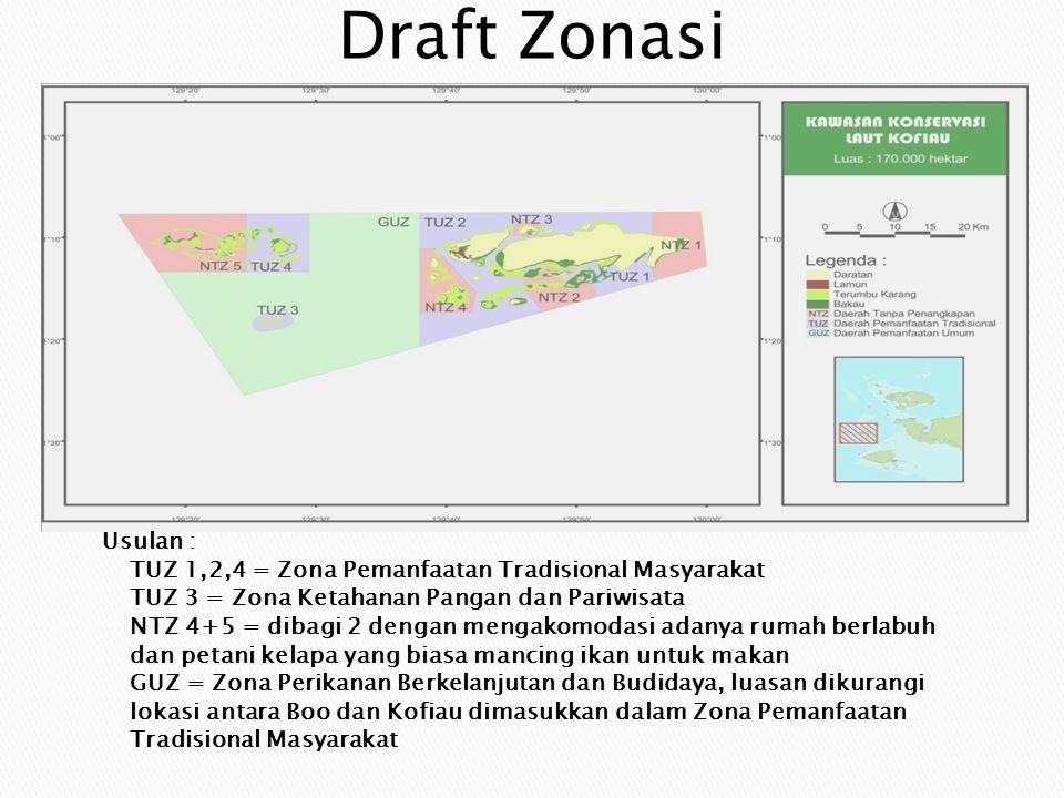 Draft Zonasi