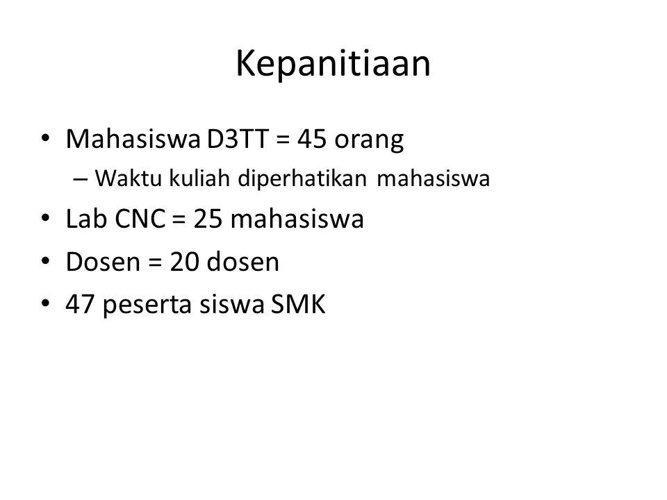 Kepanitiaan Mahasiswa D3TT = 45 orang – Waktu kuliah diperhatikan mahasiswa Lab CNC = 25 mahasiswa Dosen = 20 dosen 47 peserta siswa SMK