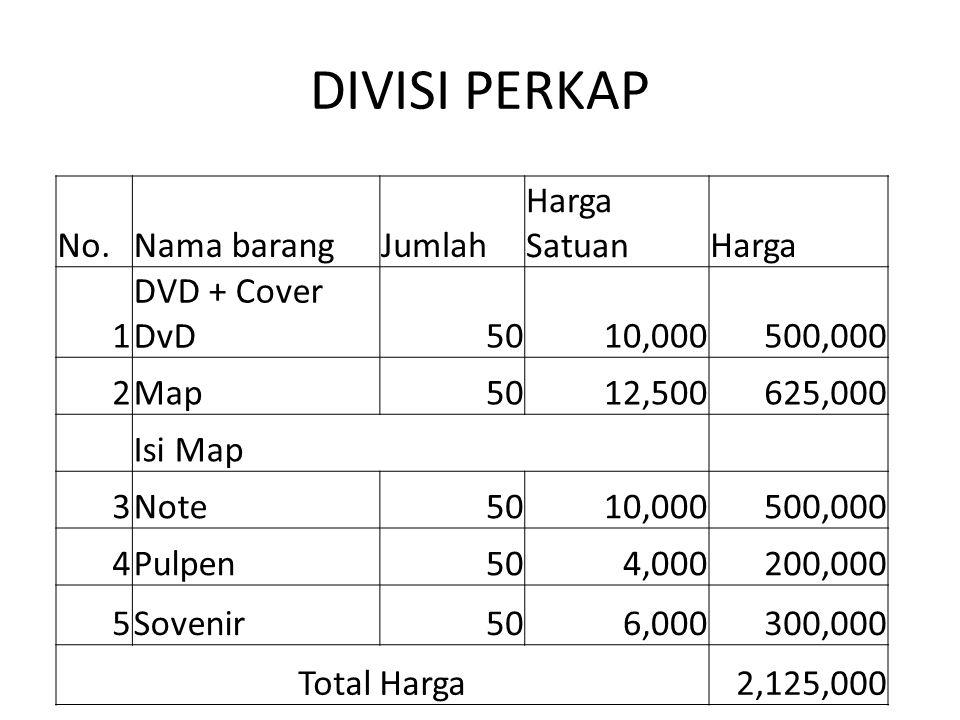 DIVISI PERKAP No.Nama barangJumlah Harga SatuanHarga 1 DVD + Cover DvD5010,000500,000 2Map5012,500625,000 Isi Map 3Note5010,000500,000 4Pulpen504,0002