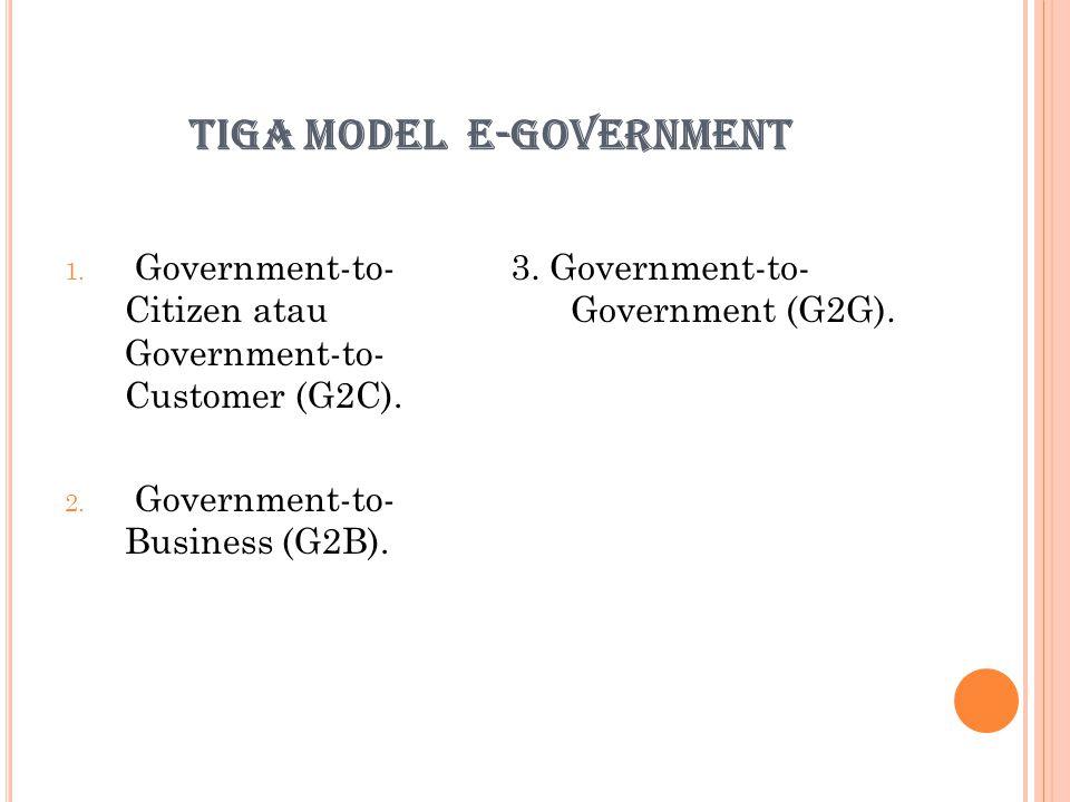 TIGA MODEL E-GOVERNMENT 1. Government-to- Citizen atau Government-to- Customer (G2C). 2. Government-to- Business (G2B). 3. Government-to- Government (