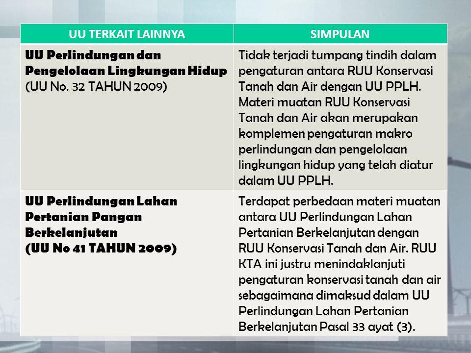 UU TERKAIT LAINNYASIMPULAN UU Perlindungan dan Pengelolaan Lingkungan Hidup (UU No. 32 TAHUN 2009) Tidak terjadi tumpang tindih dalam pengaturan antar