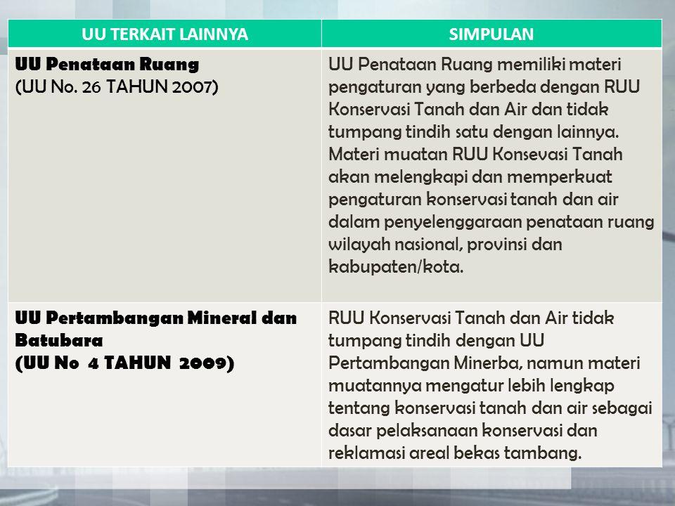 UU TERKAIT LAINNYASIMPULAN UU Penataan Ruang (UU No. 26 TAHUN 2007) UU Penataan Ruang memiliki materi pengaturan yang berbeda dengan RUU Konservasi Ta