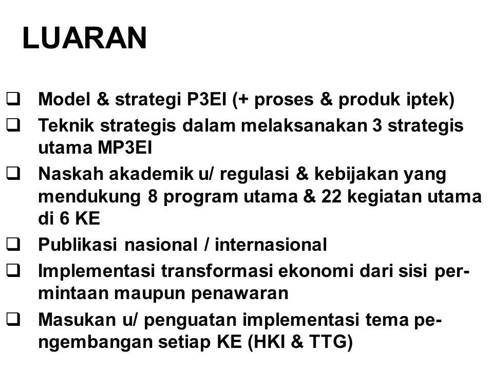LUARAN  Model & strategi P3EI (+ proses & produk iptek)  Teknik strategis dalam melaksanakan 3 strategis utama MP3EI  Naskah akademik u/ regulasi &