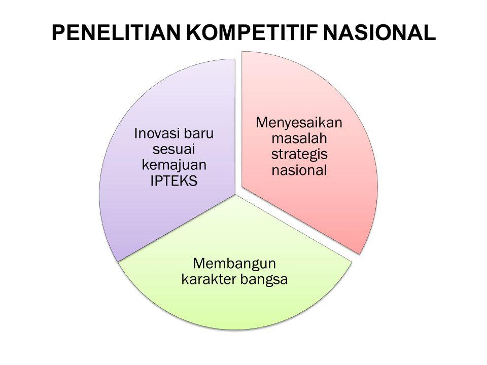 Menyesaikan masalah strategis nasional Membangun karakter bangsa Inovasi baru sesuai kemajuan IPTEKS PENELITIAN KOMPETITIF NASIONAL