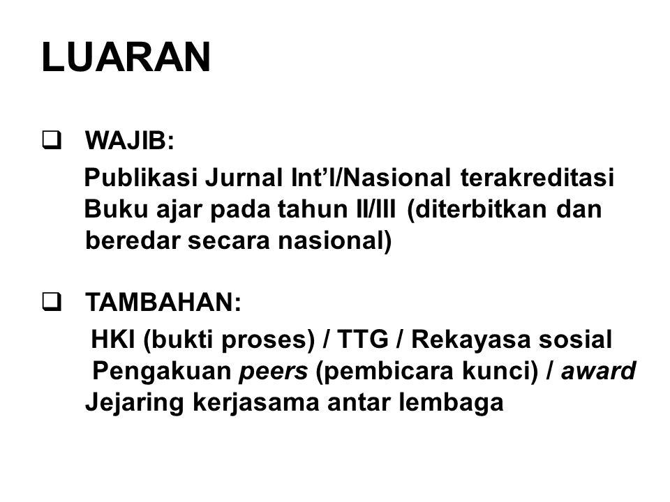 LUARAN  WAJIB: Publikasi Jurnal Int'l/Nasional terakreditasi Buku ajar pada tahun II/III (diterbitkan dan beredar secara nasional)  TAMBAHAN: HKI (b
