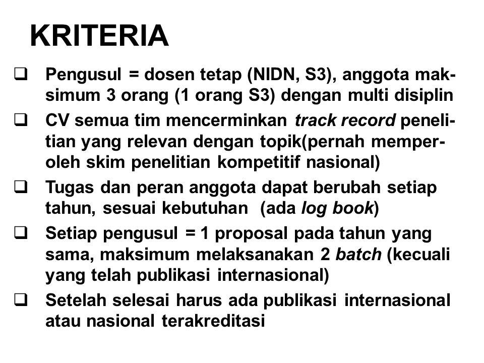 KRITERIA  Pengusul = dosen tetap (NIDN, S3), anggota mak- simum 3 orang (1 orang S3) dengan multi disiplin  CV semua tim mencerminkan track record p