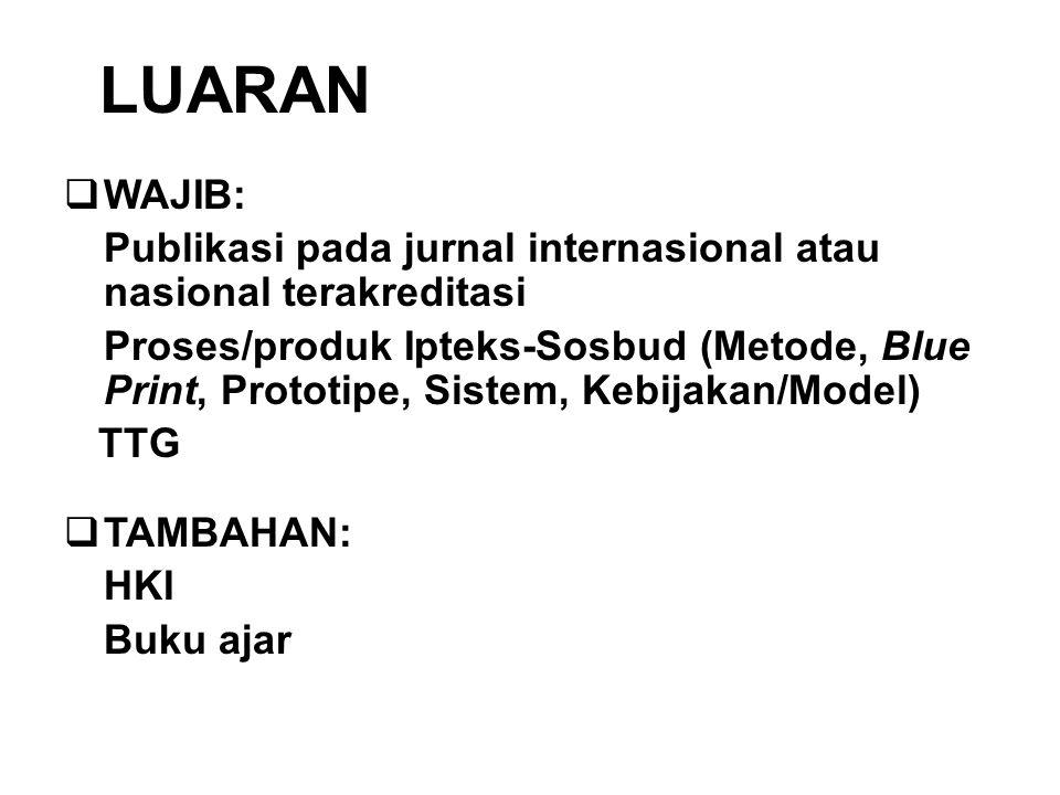 LUARAN  WAJIB: Publikasi pada jurnal internasional atau nasional terakreditasi Proses/produk Ipteks-Sosbud (Metode, Blue Print, Prototipe, Sistem, Ke