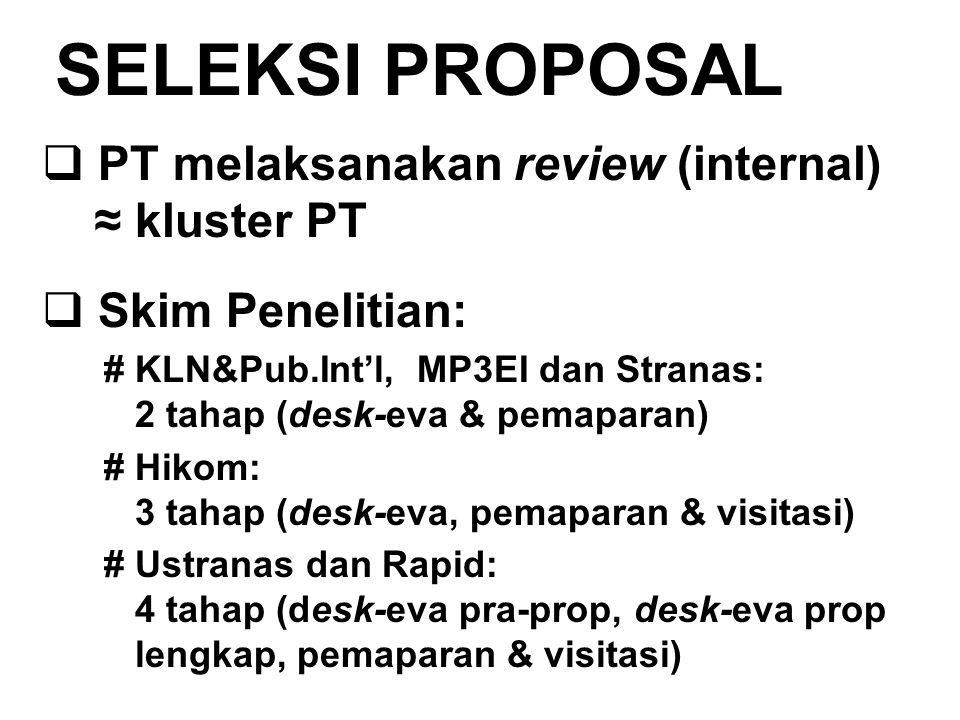 SELEKSI PROPOSAL  PT melaksanakan review (internal) ≈ kluster PT  Skim Penelitian: # KLN&Pub.Int'l, MP3EI dan Stranas: 2 tahap (desk-eva & pemaparan
