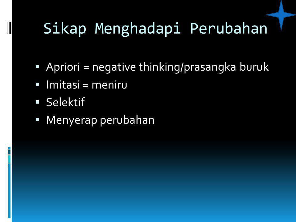 Sikap Menghadapi Perubahan  Apriori = negative thinking/prasangka buruk  Imitasi = meniru  Selektif  Menyerap perubahan